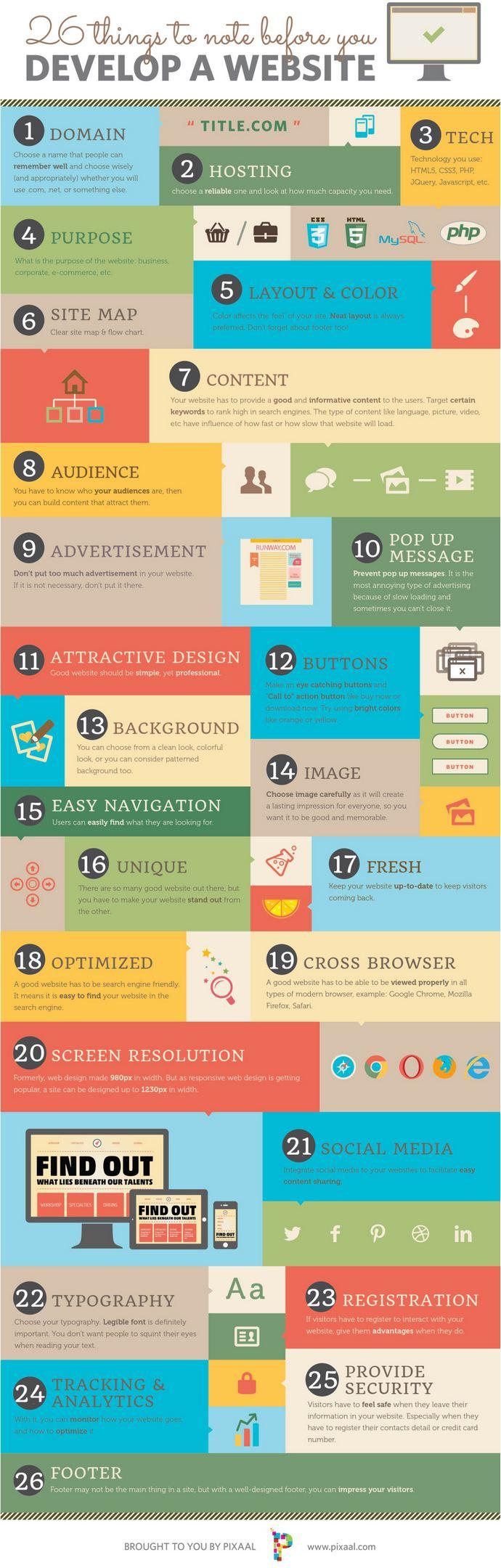 desarrollar-sitio-web-26-cosas