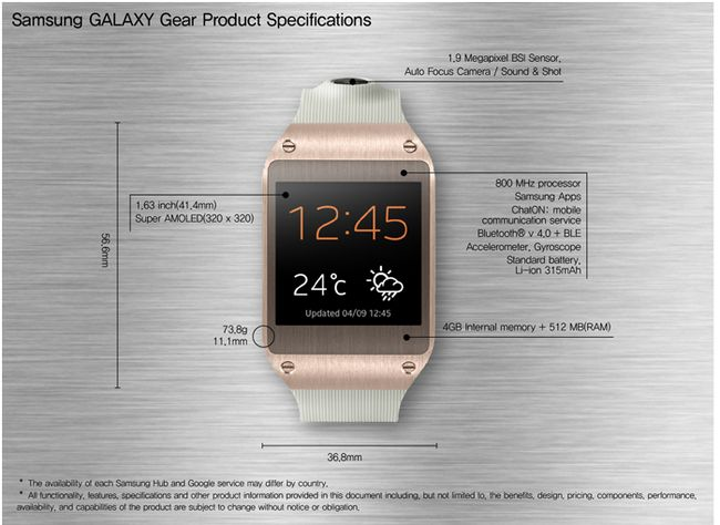 samsung-galaxy-gear-specifications