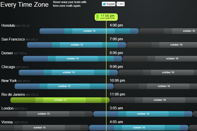Time Zones: Servicio que te ayuda a saber qué día y hora es en otro sitio