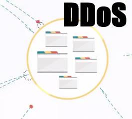 google-ddos