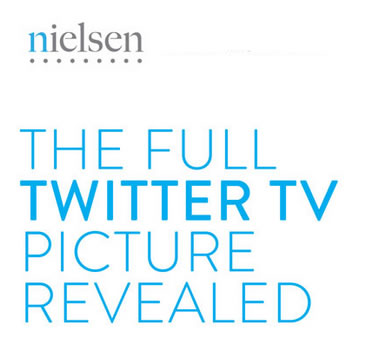 Nielsen Twitter TV Ranking: analiza Twitter como réplica de Series TV