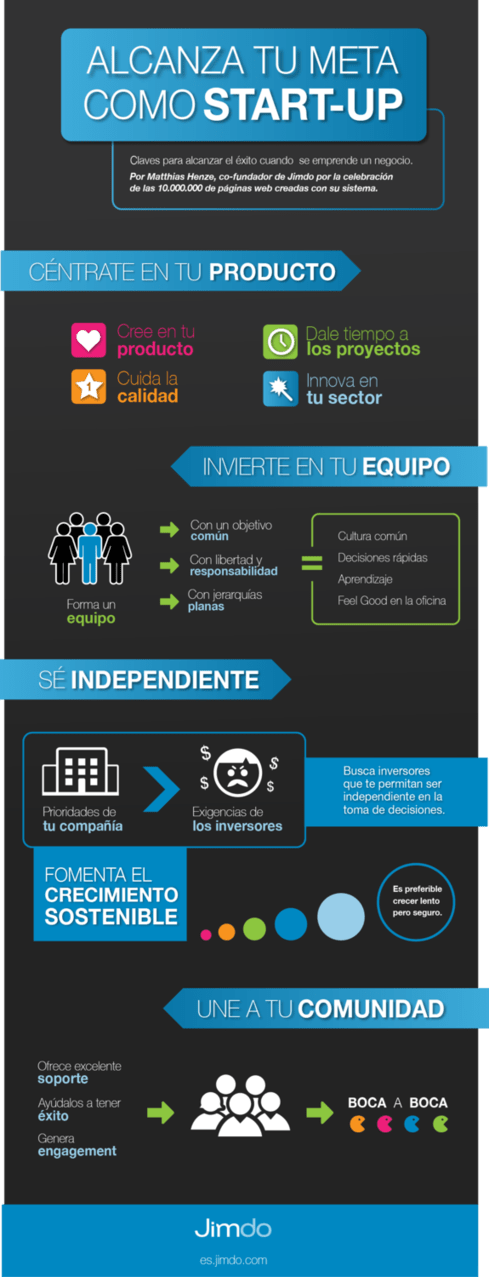 alcanzar-meta-como-start-up