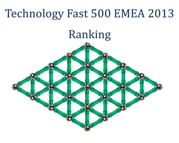 Las 500 empresas tecnológicas europeas de mayor crecimiento distribuidas x país  #Fast500
