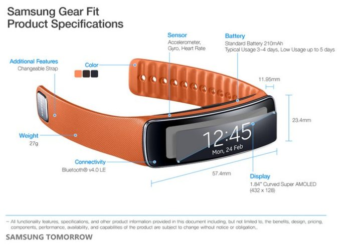 samsung-gear-fit-specifications-tomorrow