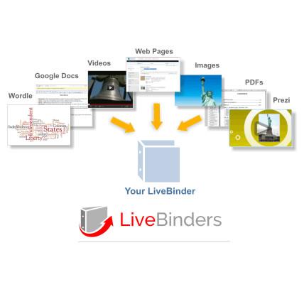 LiveBinders , para organizar contenidos en un sólo lugar y compartirlos online [TIC]