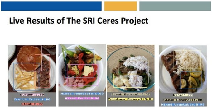 ceres-project-visual-calorie-counter