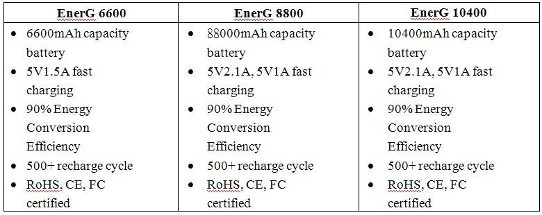 luxa2-energ-series-portable-batteries
