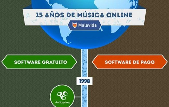 musica-online
