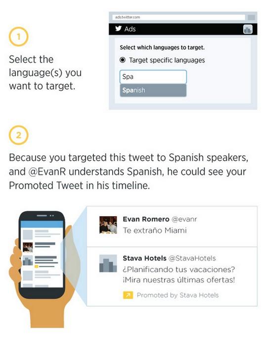 twitter-targeting-language