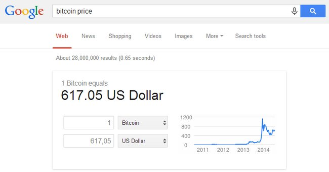 bitcoin-price-google-search