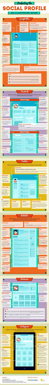 guia-visual-mejorar-perfil-social-media