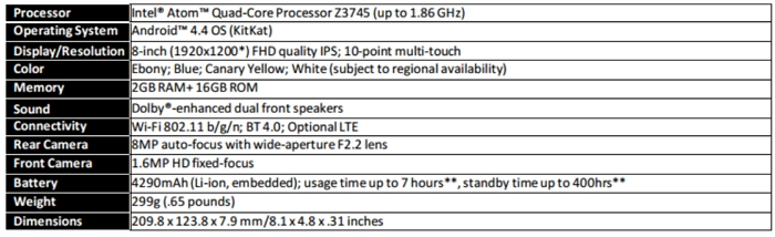 lenovo-tab-s8-specifications