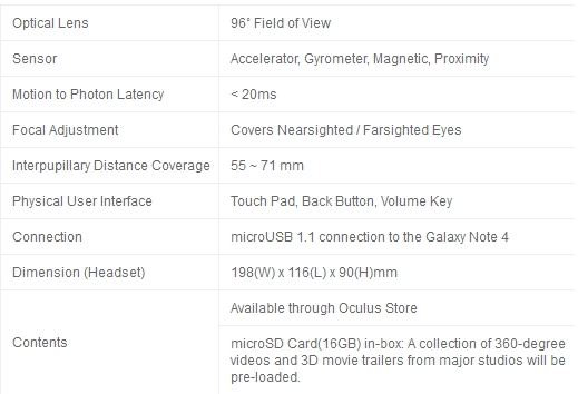 samsung-gear-vr-innovator-edition-specifications