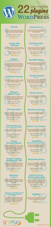 22-plugins-para-wordpress