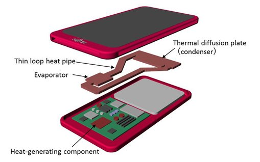 fujitsu-liquid-cooling-system-smartphone
