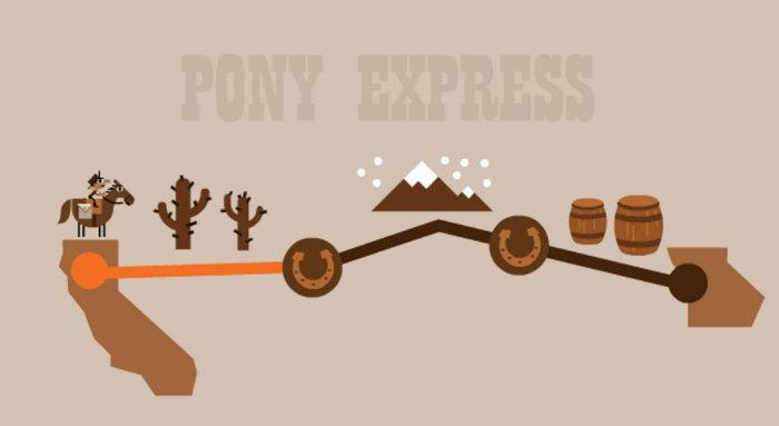 google-doodle-pony-express-game