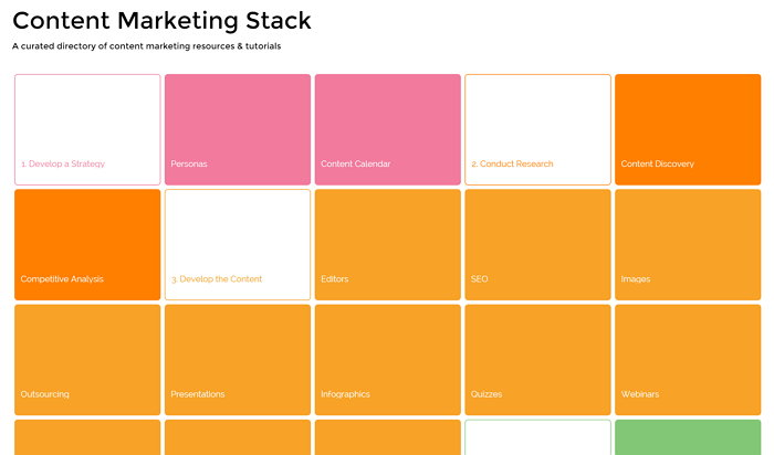 content-marketing-stack