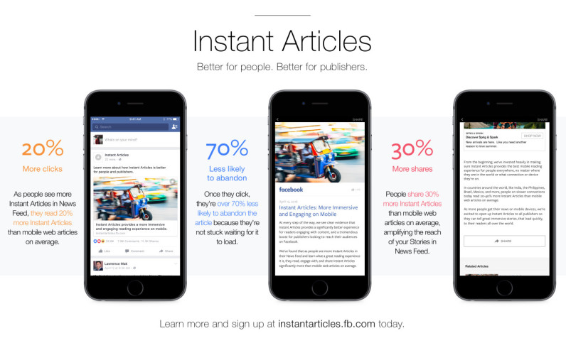 instant-articles-facebook-stats
