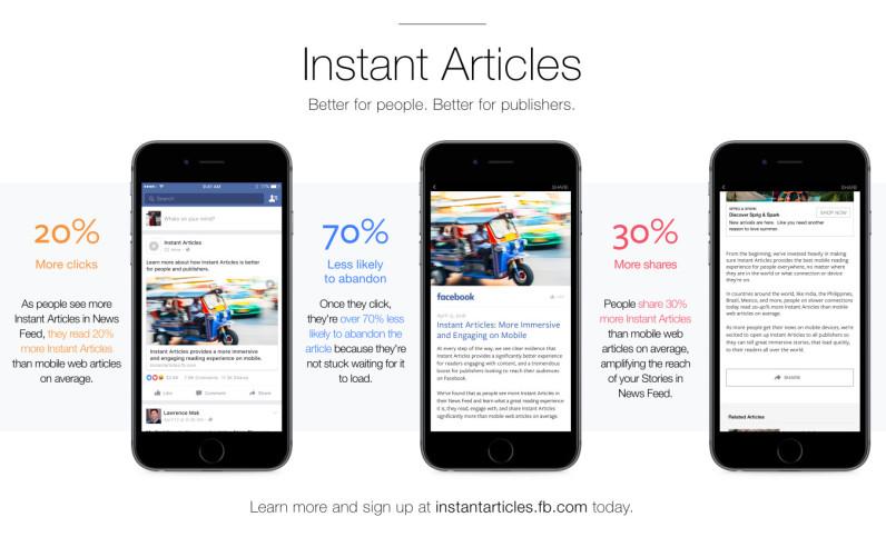 instant-articles-facebook-stats