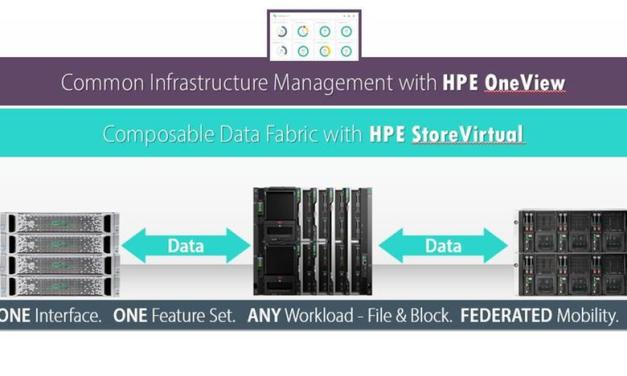 Infraestructura componible, un paso más hacia un centro de datos definido por software