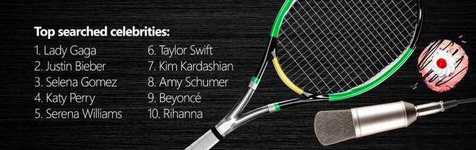 Bing 2016 Celebridades