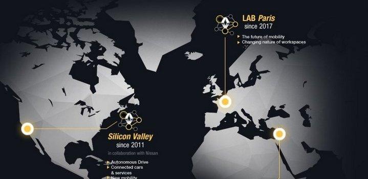 Renault Open Innovation Lab - París - Francia