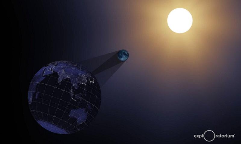 The Exploratorium - Eclipse Total de Sol