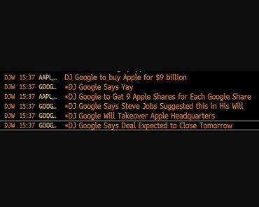 The Dow Jones Newswires -Fake News - Google Compra Apple
