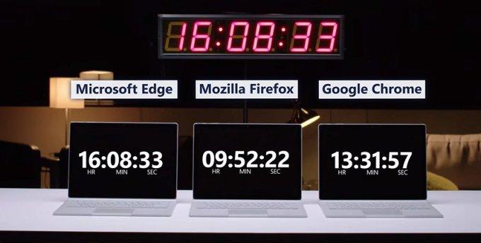 Microsoft Edge - Mozilla Firefox - Google Chrome