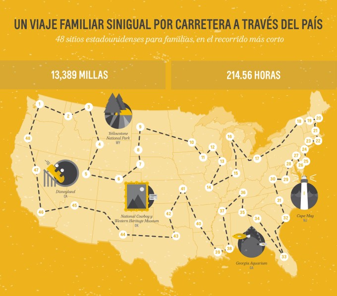 Chevrolet - Mapa para la Familia