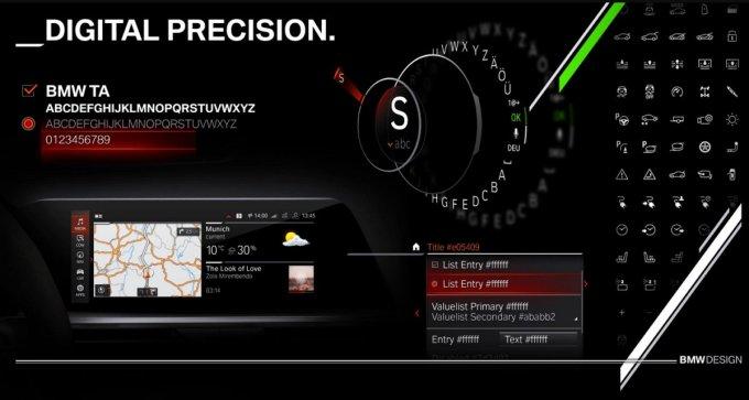 BMW iDrive - Sistema Operativo 7.0