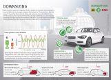 tecnologias-tendencias-motores-de-combustion-09