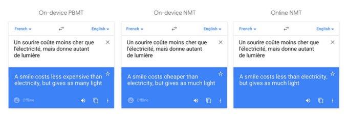 Google Translate - Traducciones Fuera de Línea - NMT