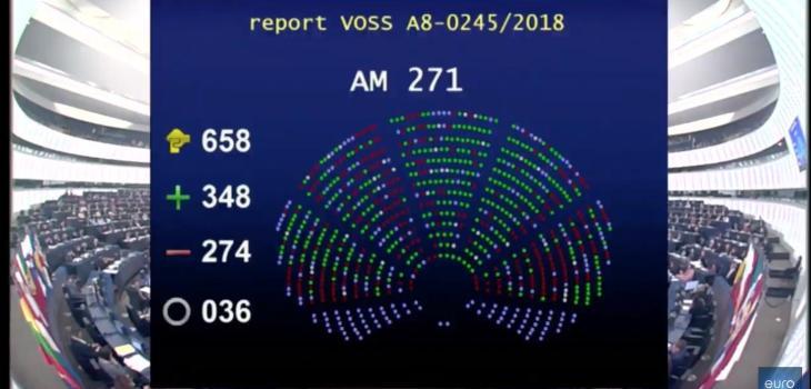 Aprueban polémica directiva sobre derechos de autor en el Parlamento Europeo 1