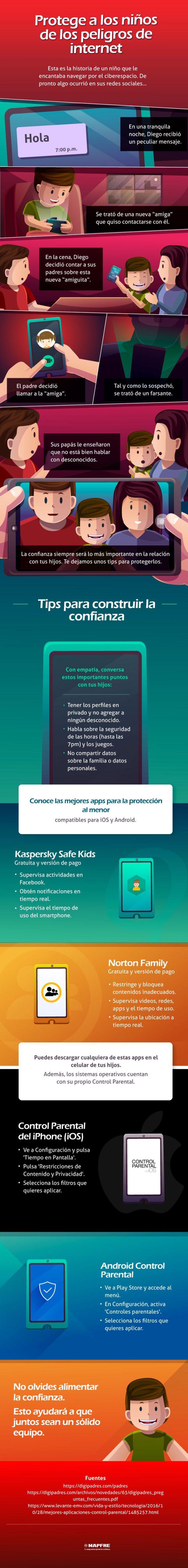 Niños - Peligros en Internet