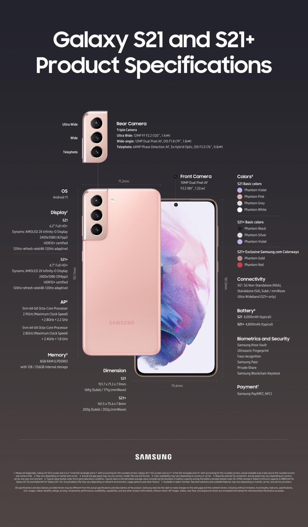 Samsung Galaxy S21 y S21 Plus
