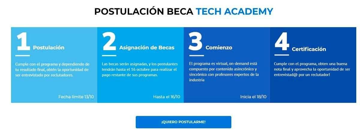 Postulación Beca Tech Academy