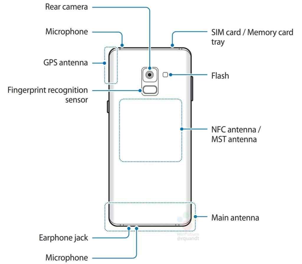 Samsung Galaxy A8 2018 Rumor Leak Manual Rear