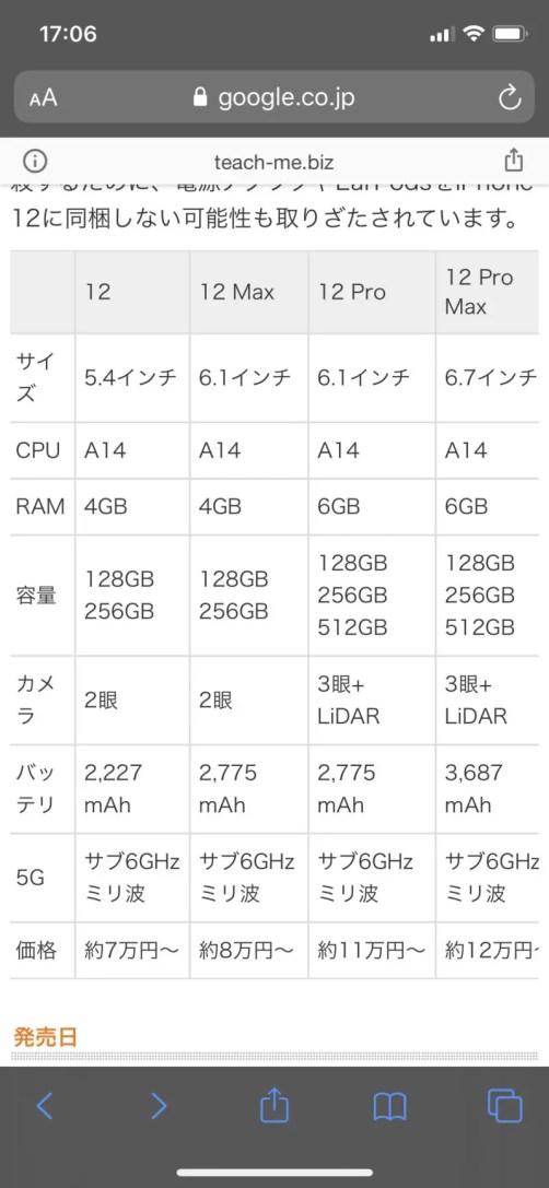 duHYSxV 【訃報】iPhone12が発売されたらAndroid民が死滅しそう