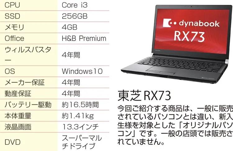 cbtoSdo 富士通のノートパソコン買っんやが