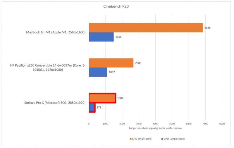 4MVXav9 正直WindowsがMacに勝ってるところってあるの???????
