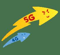 smartphone_speed_5g-740x683 【朗報】5G、2時間の映画を3秒でDL出来てしまう