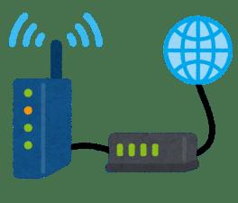 internet_modem_router-480x409 【ネット回線】ADSL終わるって案内きたんやけど