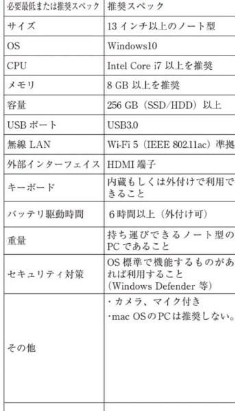 11NuAOJ-343x600 【PC】LenovoってとこのPCはまともなんか?