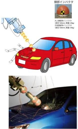 5U2XEjG 【自動車】車オタ「昔のスポーツカーを復刻版で出せ!!」安全基準&環境規制「ダメです!!」
