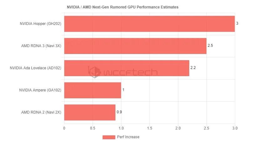 dotup.org2491841 【PC】AMD、社畜PC向けRyzenを一般販売すると発表、GPU暴騰しているためオンボード需要が高まる