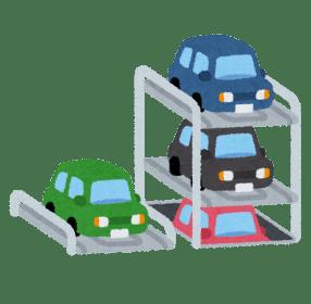 car_parking_rittai_chuusyajou_kikai-480x470 【自動車】最近「肥大化3ナンバー車」が増えてて気持ち悪くね?普通車がどんどんデブになってて駐車場に入らねえんだよ