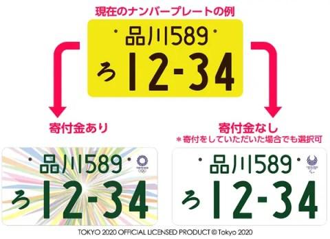 91298UM-480x348 【自動車】軽自動車に白ナンバー付けてるのどう思う?