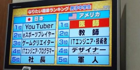 EN1TAXsUcAE_ZMB-480x240 【悲報】日本国さん、家庭のPC使用率が「アフリカ以下」になってしまう