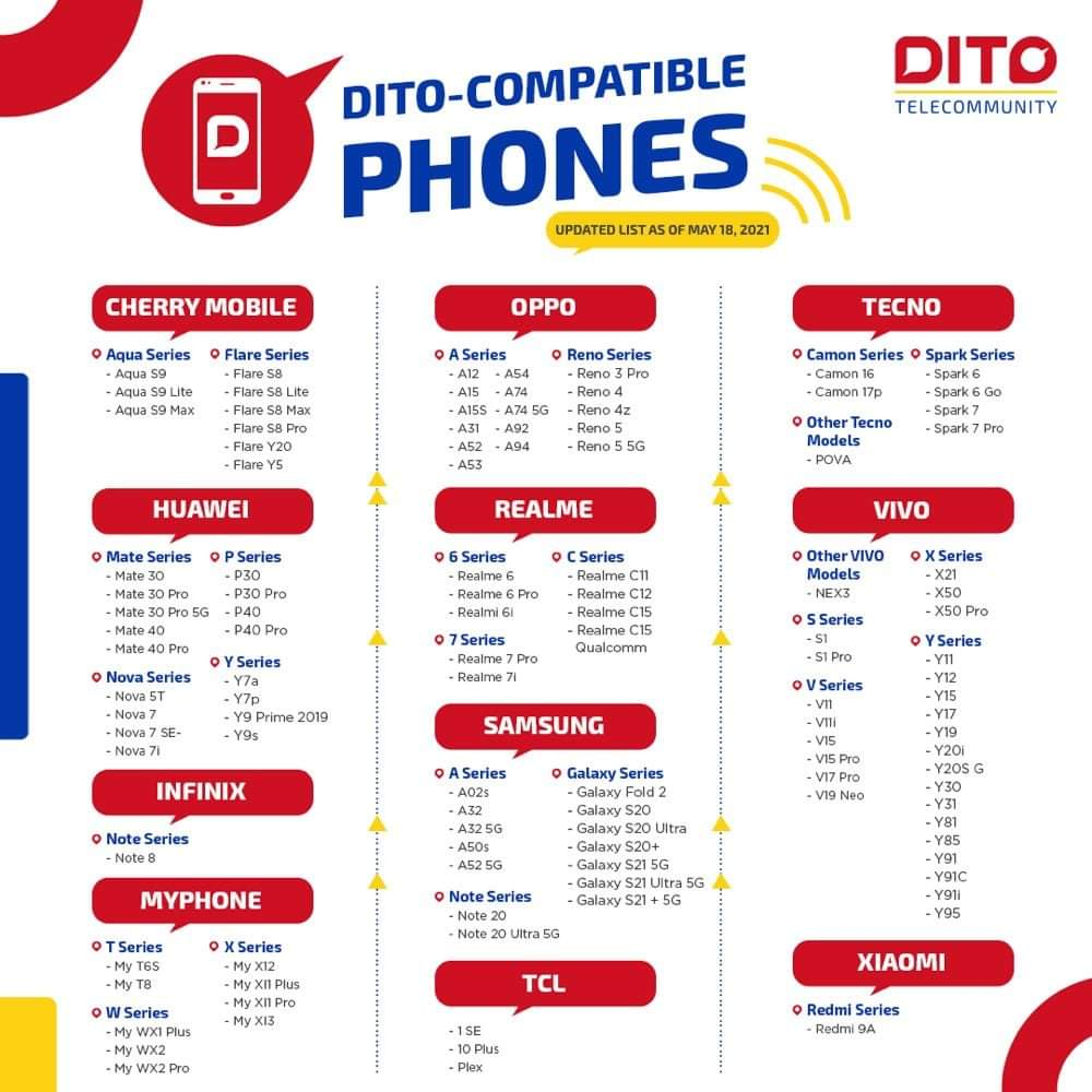 List of Compatible Phones as of May 18, 2021